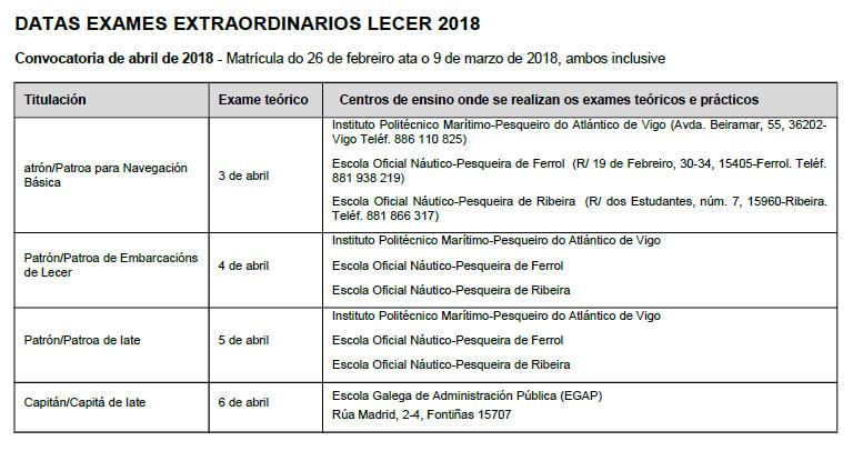 fecha_examenes_extraordinarios_abril_2018_sailway