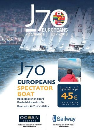Spectator_Vigo_J70Europeans_Sailway