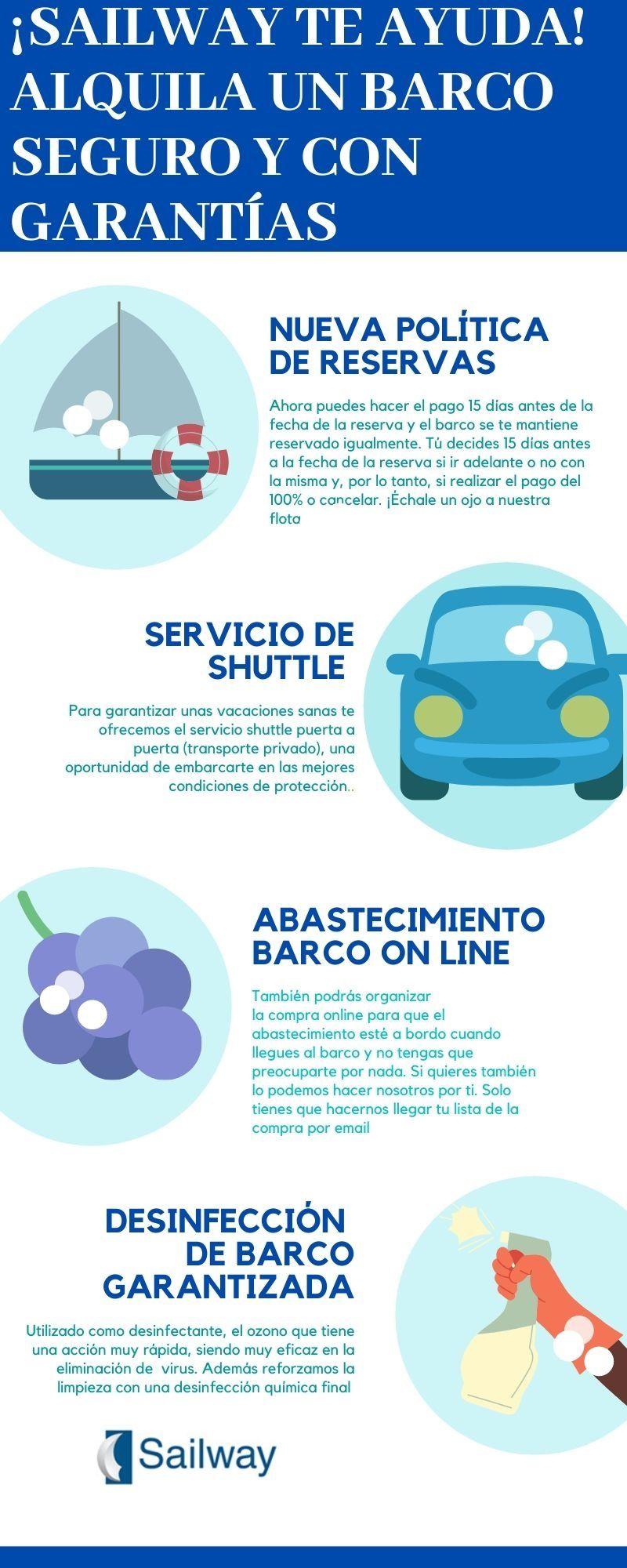 Alquila_Barco_Seguro_con_Garantías_Sailing_Holidays